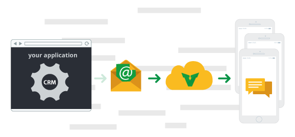 Email to SMS | Send SMS From Your Email Account